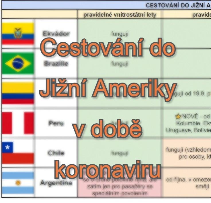 Aktuální situace scestováním do Jižní Ameriky (stav 7.10.2020)